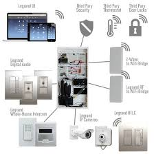 legrand doorbell wiring diagram legrand image on q legrand intuity controller module on legrand doorbell wiring diagram