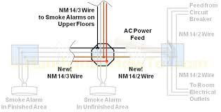 how to install a hardwired smoke alarm ac power and alarm wiring 3 Wire Wiring Diagram at 2 Wire Heat Detector Wiring Diagram