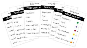 The Portion Fix Eating Plan Portion Control System