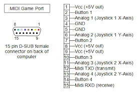 game port wiring diagram game image wiring diagram vogons u2022 view topic ibm pcjr joystick hack on game port wiring diagram