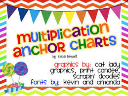 Properties Of Multiplication Anchor Chart Multiplication Anchor Charts Freebie