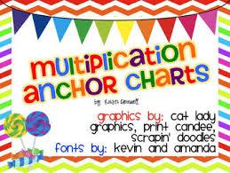 Multiplication Properties Chart Multiplication Anchor Charts Freebie