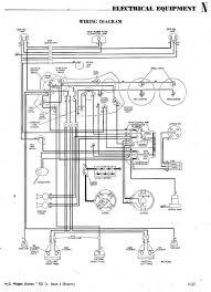 mg td wiring diagram mg image wiring diagram td wiring diagram td wiring diagrams