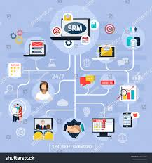 Call Flow Chart Center Diagram Ppt Template Routing