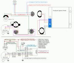 wiring diagram from key ignition>kill switch>starter jeepforum com the entire ignition system in one pass