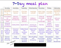 Why Meal Plan Dieting Isnt The Answer Madlab School Of Fitness