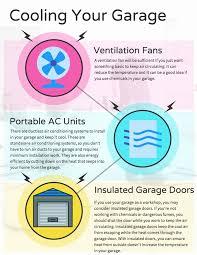 precision overhead garage door lovely 20 best infographics images on