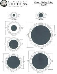 Rubber Stopper Size Guide Size Charts Which Give The
