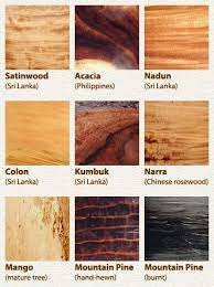 Types of woods for furniture Maple Examples Of Exotic Wood Types Used By Tucker Robbins In His Furniture Pinterest Examples Of Exotic Wood Types Used By Tucker Robbins In His