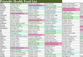 High Fiber Fruits And Vegetables Chart Printable High Fiber Food List Personal Excel Template