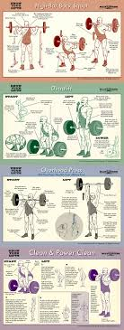How To Deadlift An Illustrated Guide  Barbell Squat Overhead Squat Bench Deadlift Overhead Press