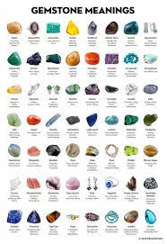 Crystal Healing Chart Gemstone Meanings And Properties A