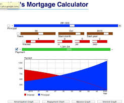 Mortgage Calculator Best Free Mortgage Calculator Ive Found