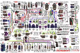 1971 corvette wiper motor wiring diagram tractor repair 1972 chevy blazer wiring diagram moreover painless wiring 67 camaro besides 1970 nova engine wiring diagram