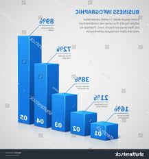 Bar Chart Statistics Statistics Business D Graph Bar Chart Sarahgardan