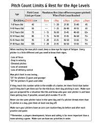 Little League Pitching Chart Pitch Counts 791x1024 Youth Baseball Talk