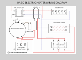 how to wire a diagram electrical circuit basic home wiring diagram new whole home wiring diagram best panel