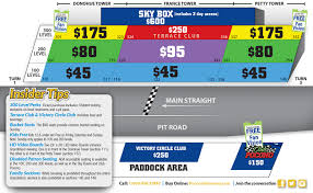 Indy 500 Seating Chart Tower Terrace Pocono Raceway Price Chart Nascar Seat Pricing