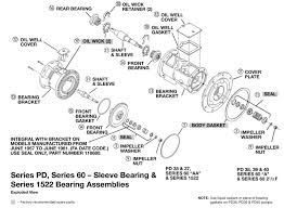 bell gossett series 60 in line centrifugal pumps bell gossett series pd 60 sleeve bearing series 1522 bearing assembly exploded view