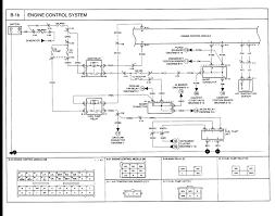 kia picanto wiring diagram wirdig