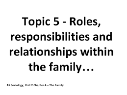 changes in roles and relationship in the family edu essay changing roles and relationships in the family sociology essay