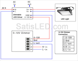 led driver wiring annavernon dimming led driver wiring diagram nilza net