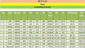 Wages Spreadsheet Template Free Excel Payroll Spreadsheet Templates Microsoft Calculator Template