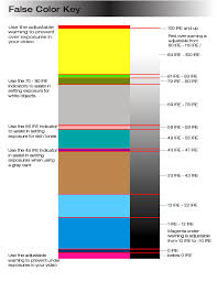 50 Shades Of False Color Josh Boyd