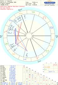 Natal Birth Chart Marriage So Ones Marriage Depends On The Ruler Of The 7th House In A