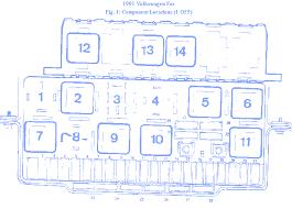 1990 vw fuse diagram wiring diagram for you • vw fox 1 8 1990 fuse box block circuit breaker diagram 1990 vw corrado fuse box diagram vw fuse symbols
