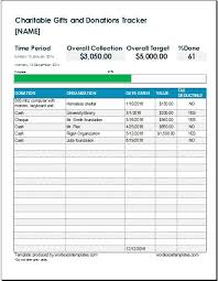 fundraising tracker template charitable gifts and donation tracker word excel templates