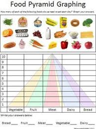Food Pyramid Graphing Food Pyramid Group Meals Health