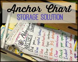 Anchor Chart Paper Anchor Charts Storage