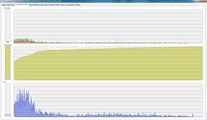 Bitcoin Live Chart Eur Bitcoin Day Trading Taxes Le Gpu Le