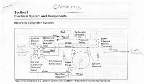 triad to command wiring talking tractors simple tractors Kohler Command Wiring Diagram the kohler wiring diagram for a command command_connector_diagram1a jpg kohler command 20 wiring diagram