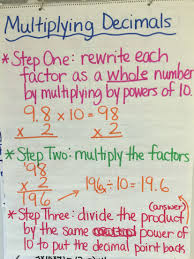 Multiplying Decimals Anchor Chart Math Charts Multiplying