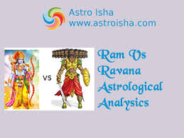 Ram Vs Ravana Astrological Analysis
