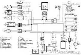 starter generator wiring diagram golf cart images wiring how to trouble shoot and repair a golf cart starter generator