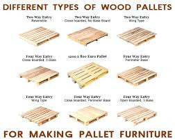wooden pallet furniture ideas. Types Of Pallets Cool Pallet Furniture Ideas.  Ideas Wooden Pallet Furniture Ideas