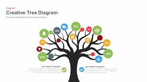 tree diagram powerpoint tree diagram powerpoint and keynote template