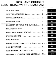 2005 toyota land cruiser wiring diagram manual original covers all 2005 toyota land cruiser models this book measures 11 x 8 5 and is 0 5 thick buy now for the best electrical information available