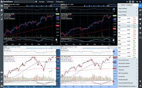 30 Day Stock Market Chart Stockcharts Com Advanced Financial Charts Technical