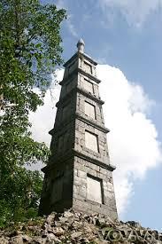 Thuyết Minh về Tháp Bút - Đài Nghiên, Đền Ngọc Sơn