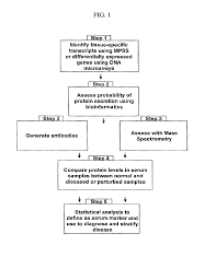 patent epa organ specific proteins and methods of their patent drawing