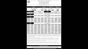 ใบตรวจหวย 2/05/61 เรียงเบอร์ผลสลากกินแบ่งรัฐบาลทุกรางวัล งวดวันที่ 2  พฤษภาคม 2561 - YouTube