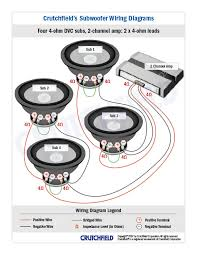 wiring a 4 ohm sub wiring image wiring diagram subwoofer wiring diagrams on wiring a 4 ohm sub