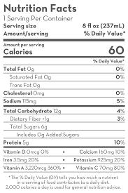 Booster Juice Nutrition Chart Raw Organic Local Healthy Veggies Fruits Our Menu Buda