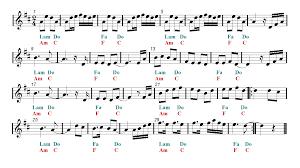 Tenor Sax Chart Tenor Sax See You Again Fast Furious 7 Sheet Music