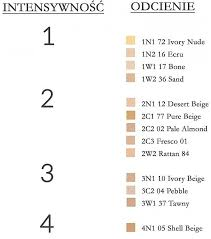 Estee Lauder Perfectionist Foundation Color Chart
