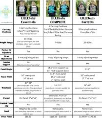 Check Out This Awesome Chart Comparing The Lillebaby